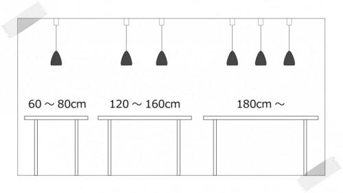 ライトとライトの距離が分かる画像
