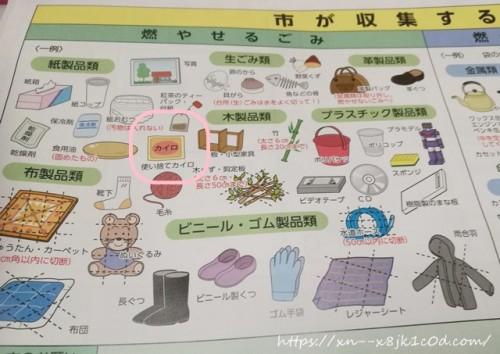 ゴミの分別表